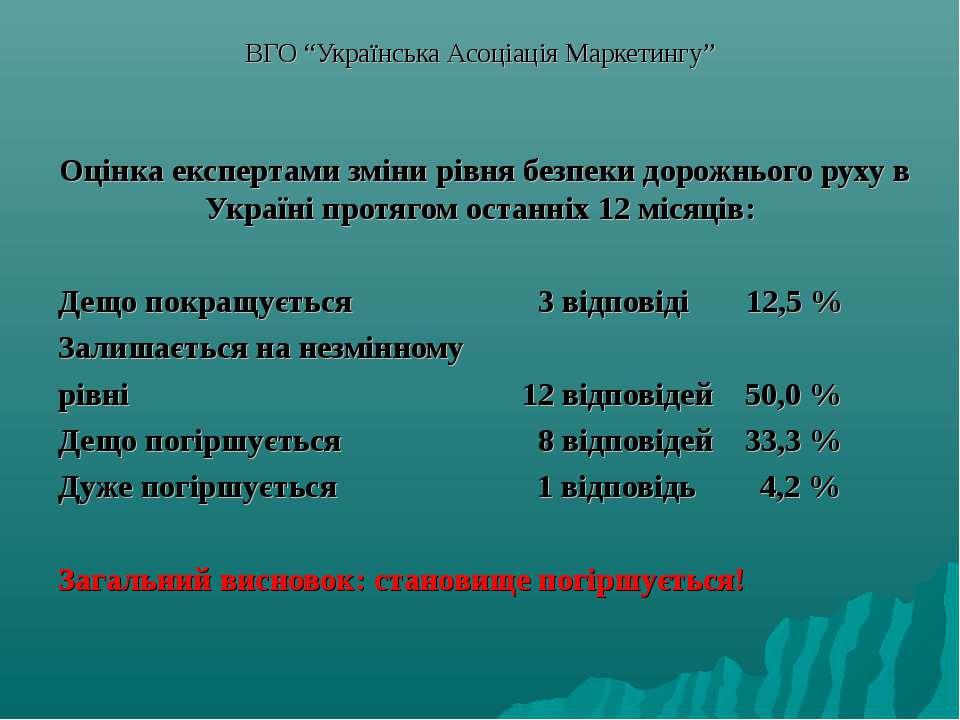 """ВГО """"Українська Асоціація Маркетингу"""" Оцінка експертами зміни рівня безпеки д..."""