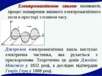 Електромагнітною хвилею називають процес поширення змінного електромагнітного...