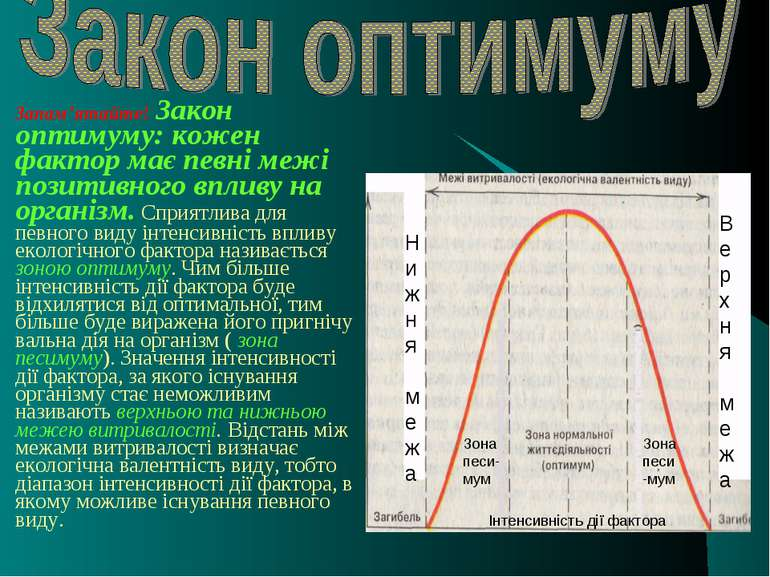 Запам'ятайте! Закон оптимуму: кожен фактор має певні межі позитивного впливу ...