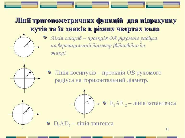 * Лінії тригонометричних функцій для підрахунку кутів та їх знаків в різних ч...