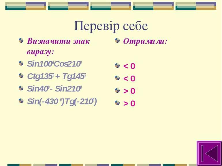 * Перевір себе Визначити знак виразу: Sin1000Cos2100 Ctg1350 + Tg1450 Sin400 ...