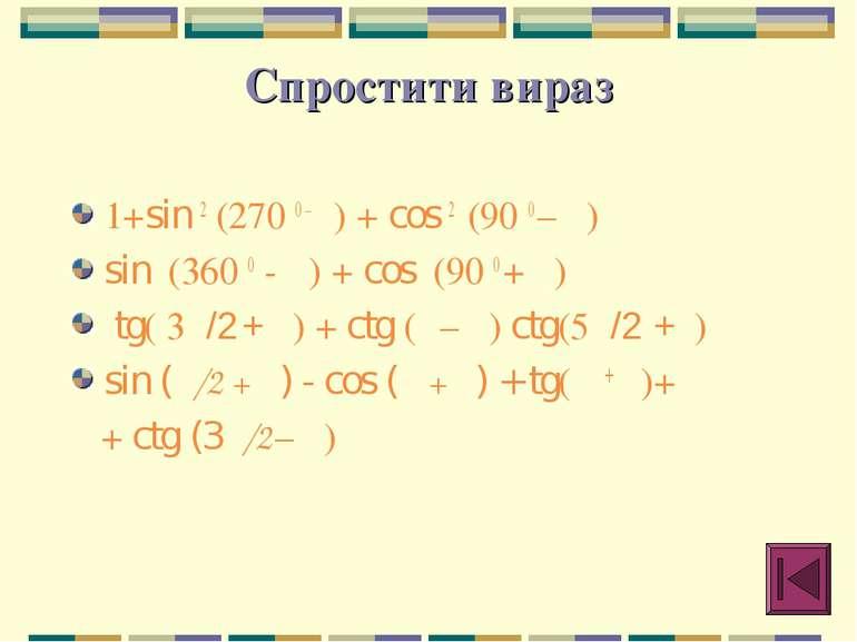 * Спростити вираз 1+sin 2 (270 0 – α) + cos 2 (90 0 – α) sin (360 0 - α) + co...
