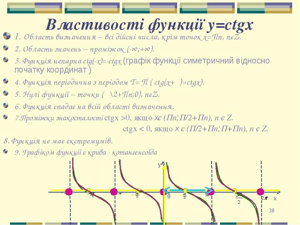 * Властивості функції y=ctgх 1. Область визначення – всі дійсні числа, крім т...