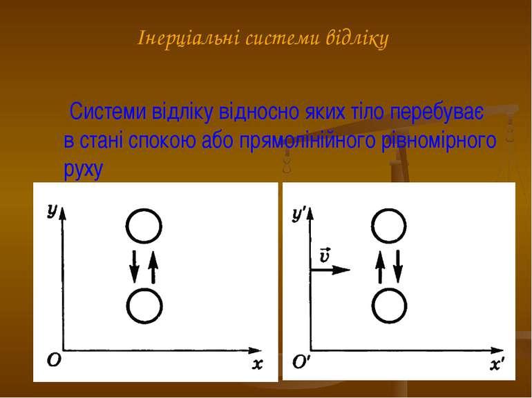 Системи відліку відносно яких тіло перебуває в стані спокою або прямолінійног...