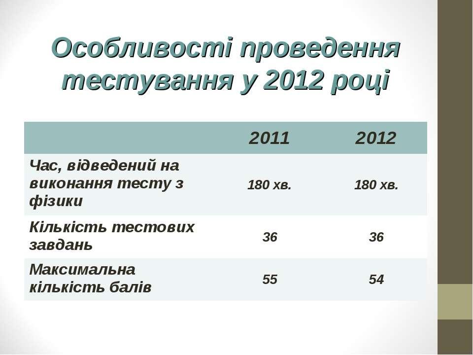 Особливості проведення тестування у 2012 році 2011 2012 Час, відведений на ви...