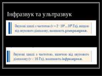 Інфразвук та ультразвук