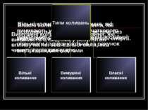 Вимушені коливання - коливання, які виникають в системі, у результаті впливу ...