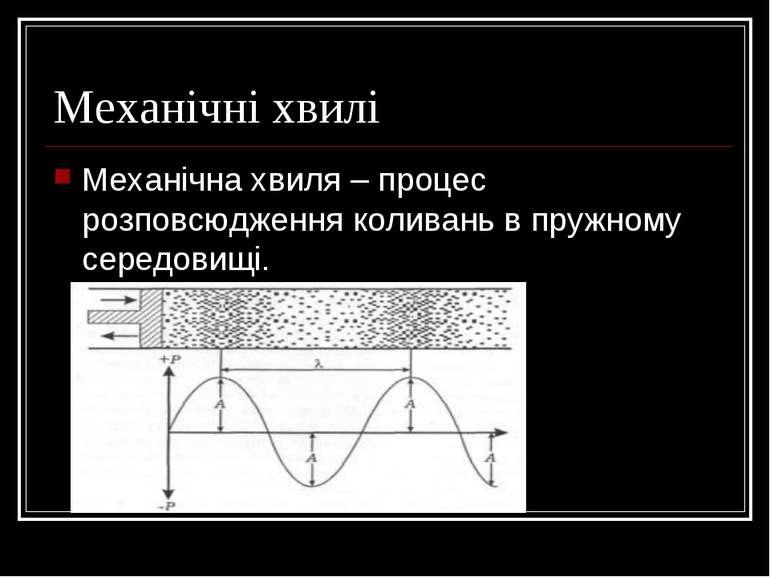 Механічні хвилі Механічна хвиля – процес розповсюдження коливань в пружному с...