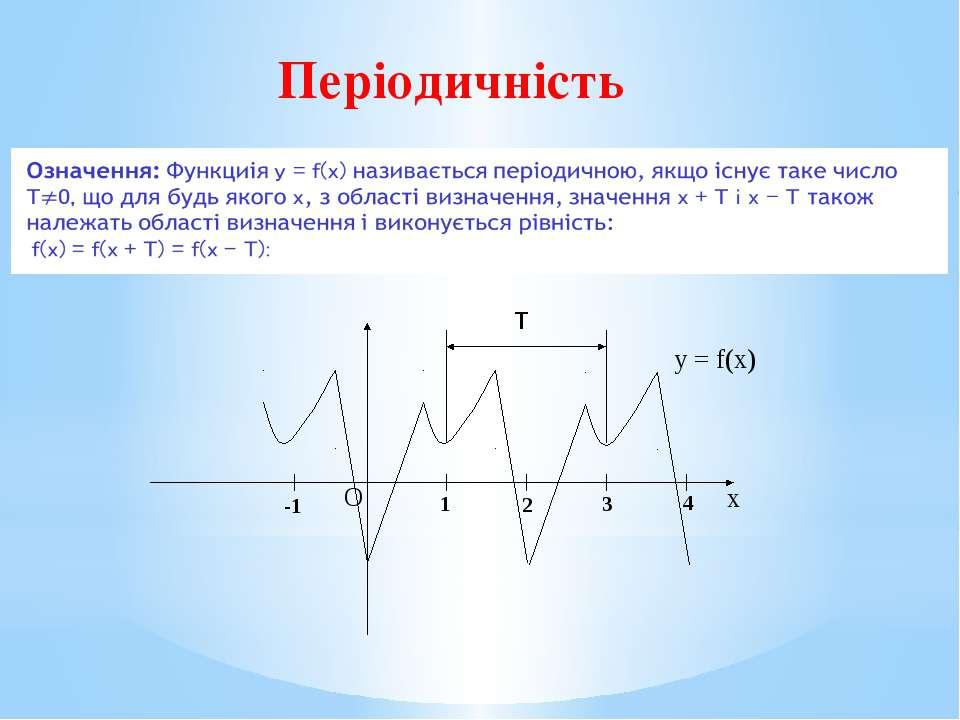 Періодичність T 1 2 4 3 -1 y = f(x)