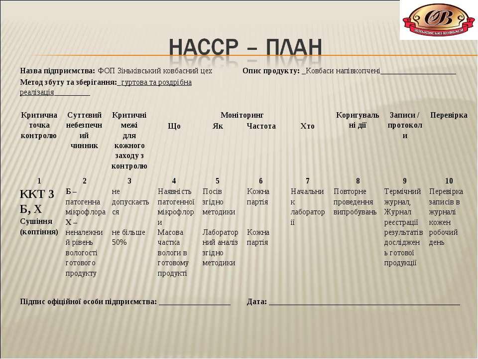 Назва підприємства: ФОП Зіньківський ковбасний цех Опис продукту: _Ковбаси на...