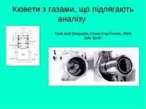 Кювети з газами, що підлягають аналізу Toda and Dasgupta, Chem.Eng.Comm, 2008...