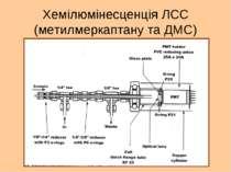 Хемілюмінесценція ЛСС (метилмеркаптану та ДМС)