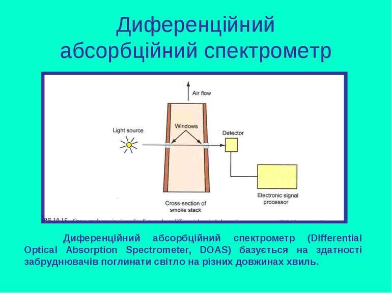 Диференційний абсорбційний спектрометр Диференційний абсорбційний спектрометр...