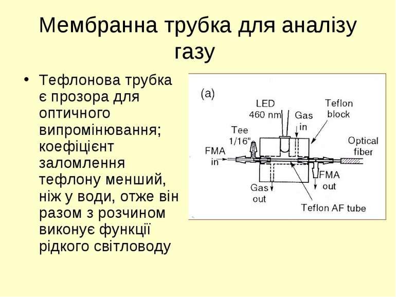 Мембранна трубка для аналізу газу Тефлонова трубка є прозора для оптичного ви...