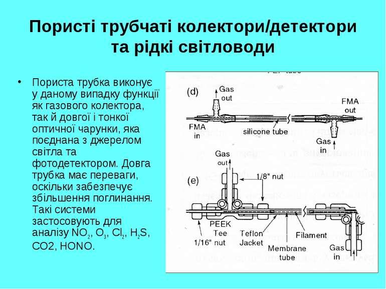 Пористі трубчаті колектори/детектори та рідкі світловоди Пориста трубка викон...