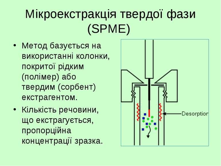 Мікроекстракція твердої фази (SPME) Метод базується на використанні колонки, ...