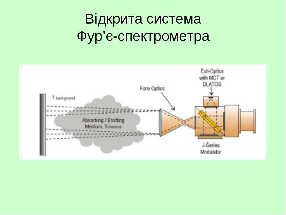 Відкрита система Фур'є-спектрометра