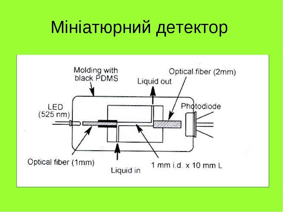 Мініатюрний детектор