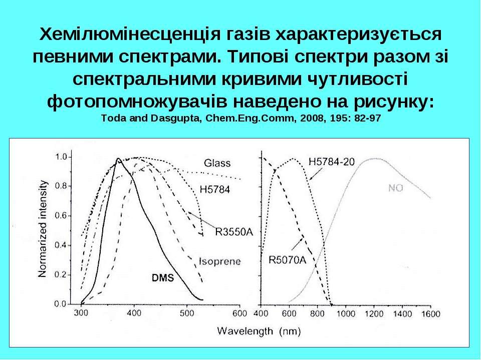Хемілюмінесценція газів характеризується певними спектрами. Типові спектри ра...