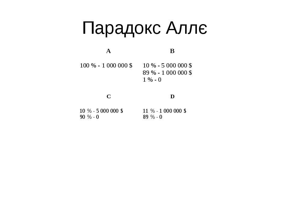 Парадокс Аллє