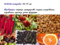 Добова потреба: 50-75 мг Продукти: перець, цитрусові, чорна смородина, гороби...