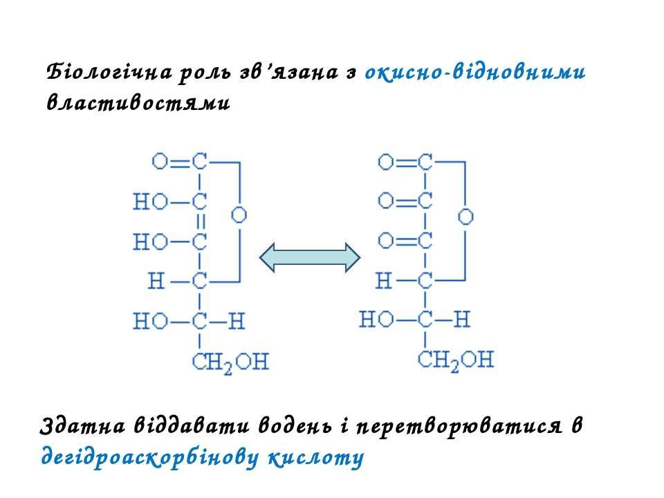 Біологічна роль зв'язана з окисно-відновними властивостями Здатна віддавати в...