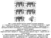 Мал. 1. Схеми передачі крутного моменту на різних передачах: а — І передача; ...
