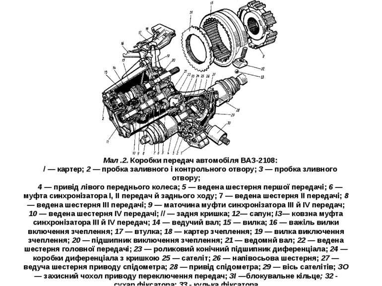 Мал .2. Коробки передач автомобіля ВАЗ-2108: / — картер; 2 — пробка заливного...