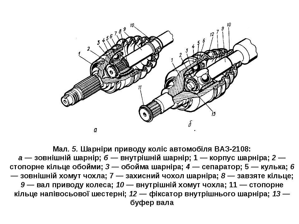 Мал. 5. Шарніри приводу коліс автомобіля ВАЗ-2108: а — зовнішній шарнір; б — ...