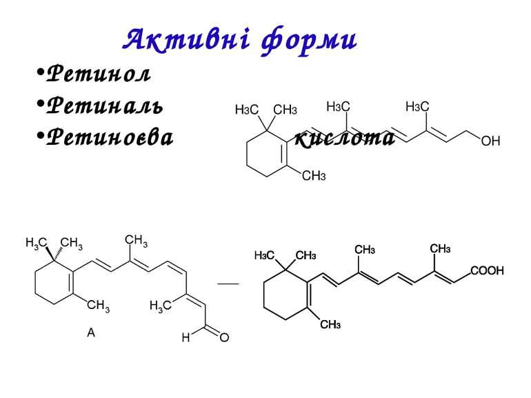 Активні форми Ретинол Ретиналь Ретиноєва кислота