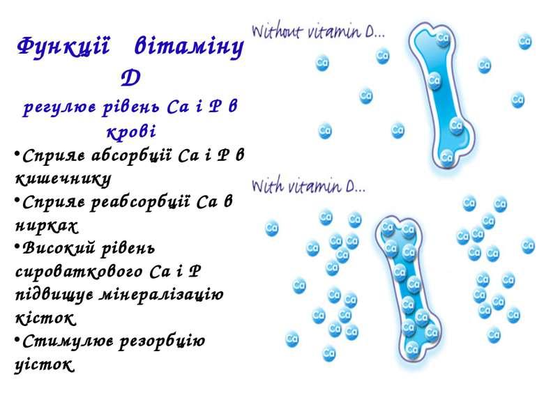 Функції вітаміну Д регулює рівень Ca і P в крові Сприяє абсорбції Ca і P в ки...