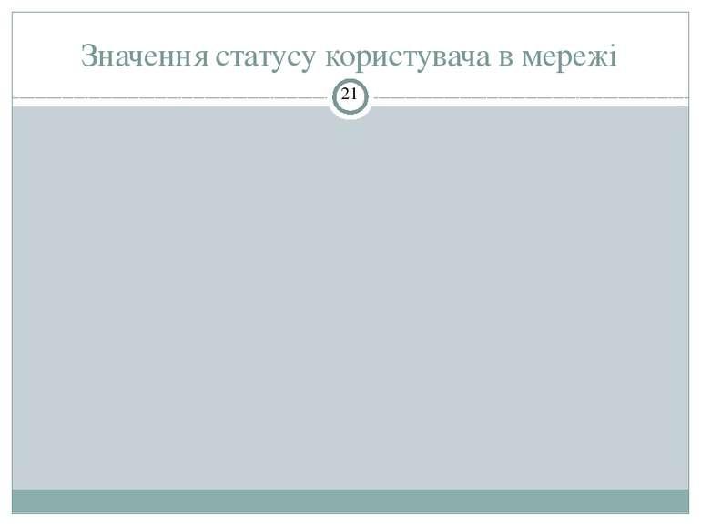 Значення статусу користувача в мережі СЗОШ № 8 м.Хмельницького. Кравчук Г.Т.