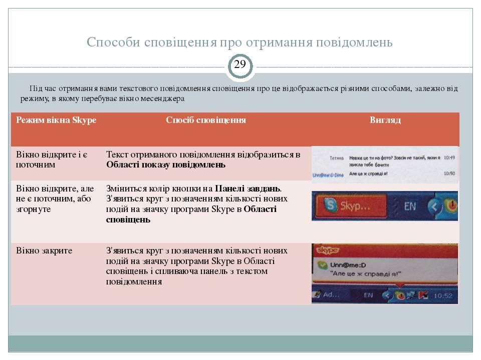 Способи сповіщення про отримання повідомлень СЗОШ № 8 м.Хмельницького. Кравчу...