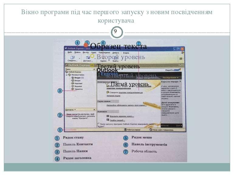 Вікно програми під час першого запуску з новим посвідченням користувача СЗОШ ...