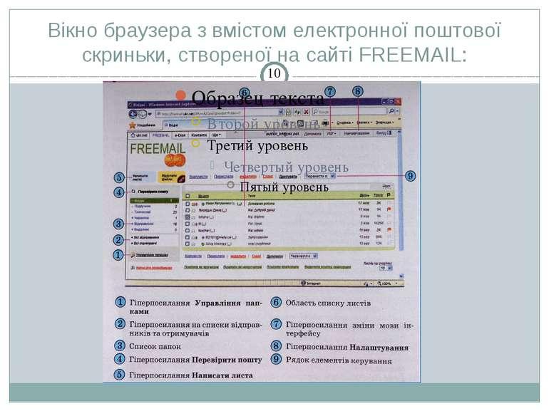 Вікно браузера з вмістом електронної поштової скриньки, створеної на сайті FR...