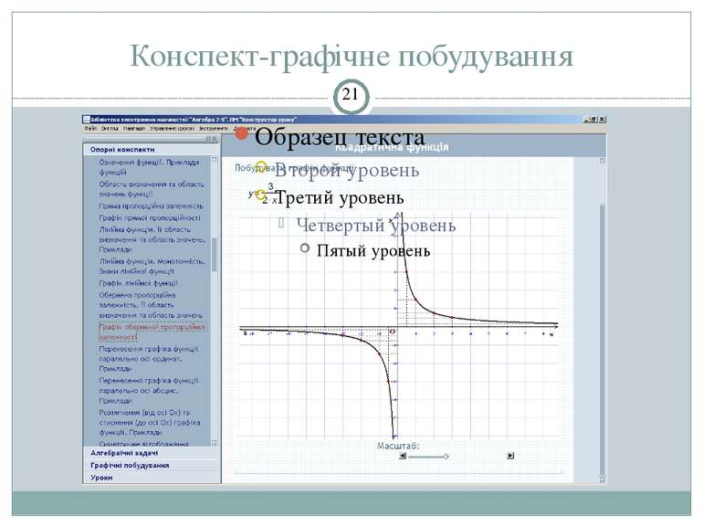 Конспект-графічне побудування СЗОШ № 8 м.Хмельницького. Кравчук Г.Т.