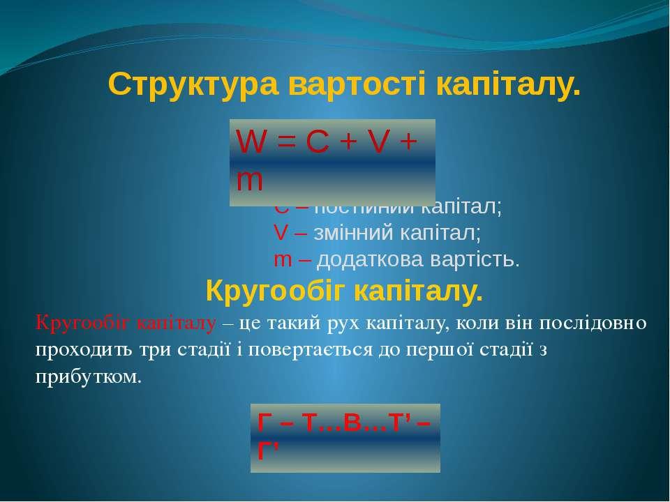 Структура вартості капіталу. C – постійний капітал; V – змінний капітал; m – ...