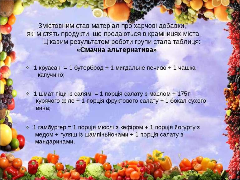 Змістовним став матеріал про харчові добавки, які містять продукти, що продаю...