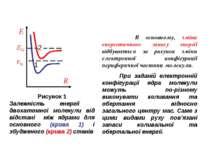 1 2 Рисунок 1 Залежність енергії двохатомної молекули від відстані між ядрами...