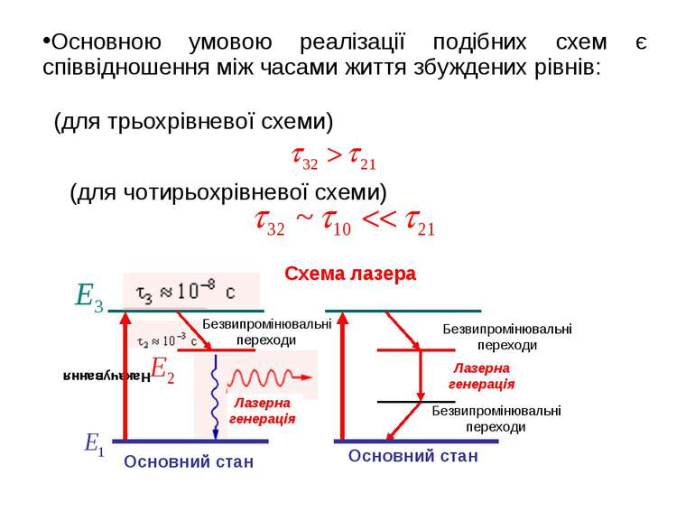 (для трьохрівневої схеми) (для чотирьохрівневої схеми) Схема лазера Основною ...