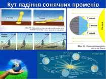 Кут падіння сонячних променів Free Powerpoint Templates Page *