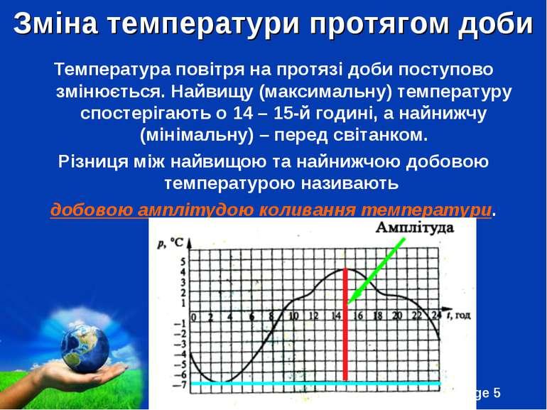Зміна температури протягом доби Температура повітря на протязі доби поступово...