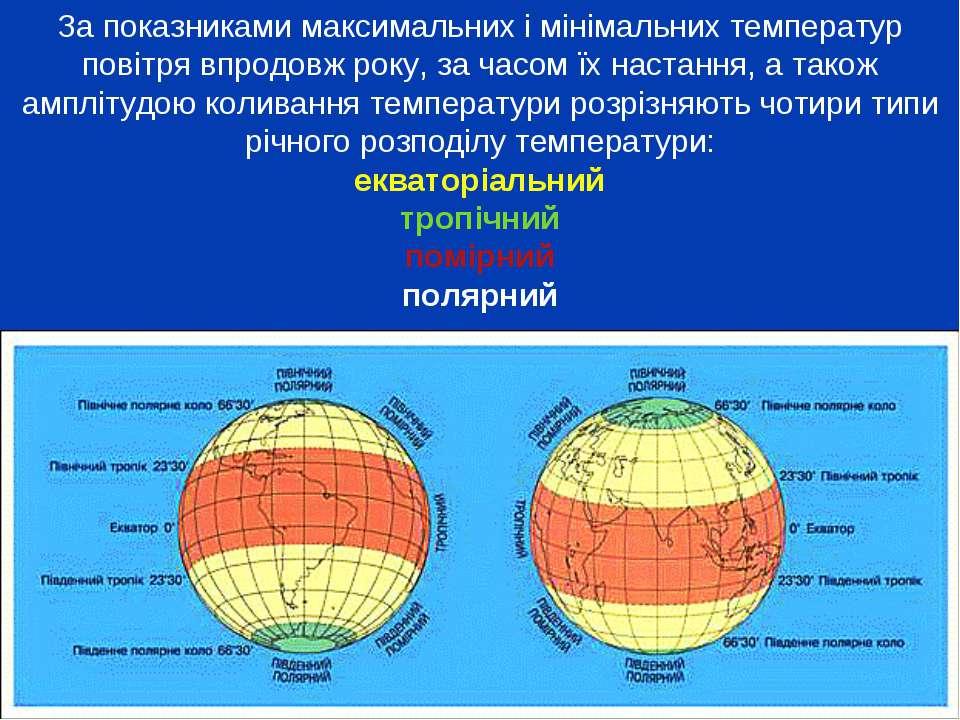 За показниками максимальних і мінімальних температур повітря впродовж року, з...