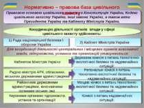 Координацію діяльності органів влади у сфері цивільного захисту здійснюють: 1...