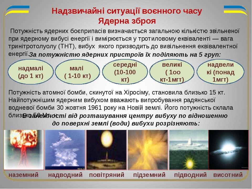 Потужність ядерних боєприпасів визначається загальною кількістю звільненої пр...