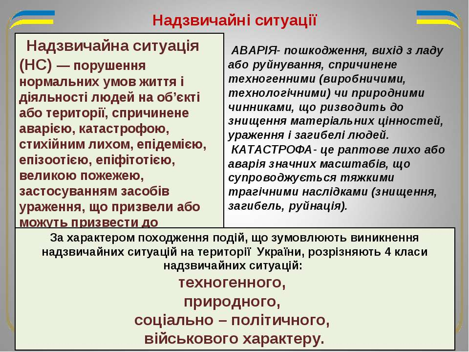 Надзвичайна ситуація (НС) — порушення нормальних умов життя і діяльності люде...