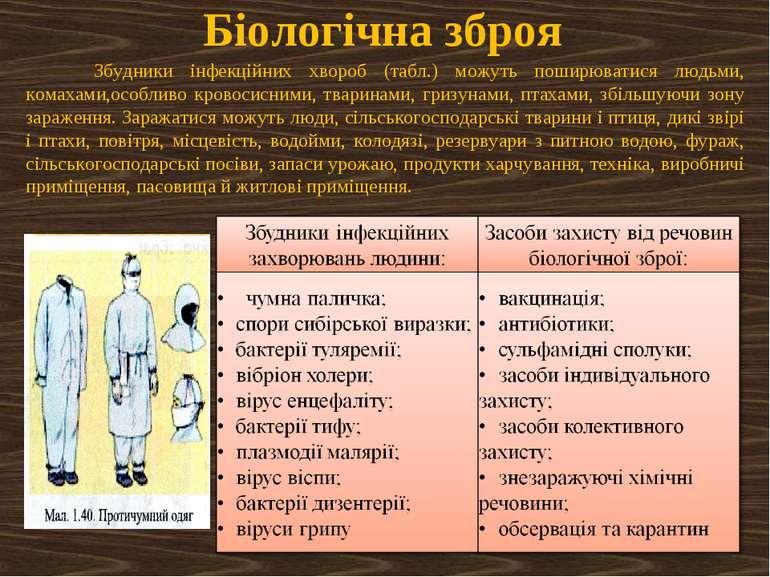 Біологічна зброя Збудники інфекційних хвороб (табл.) можуть поширюватися людь...