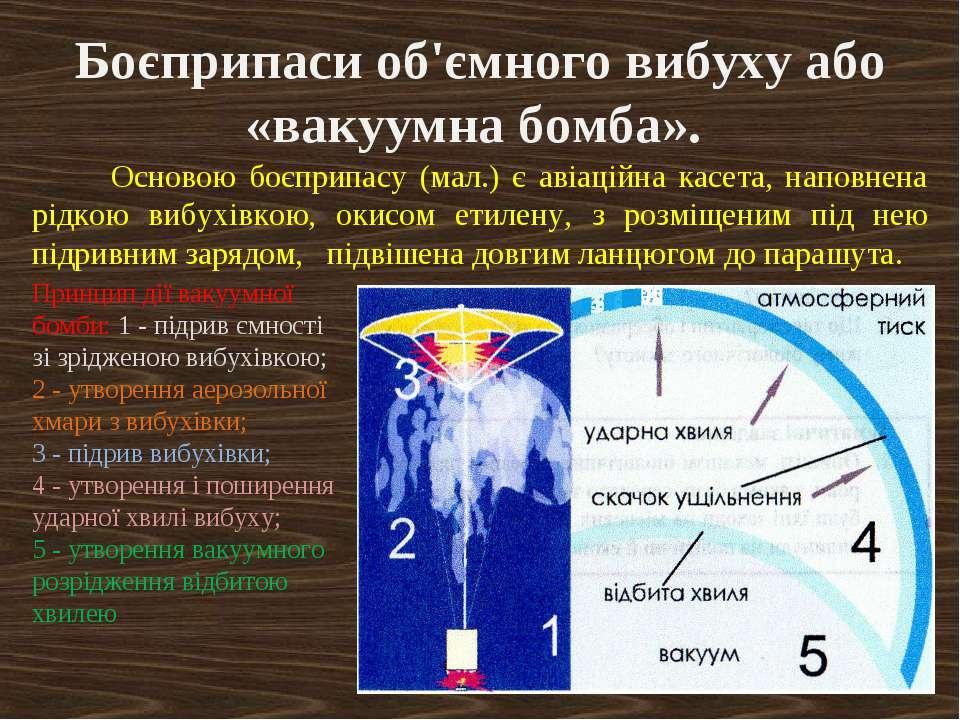 Боєприпаси об'ємного вибуху або «вакуумна бомба». Основою боєприпасу (мал.) є...