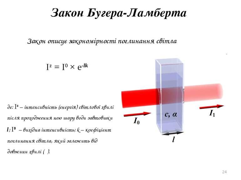 * Закон Бугера-Ламберта Закон описує закономірності поглинання світла де: Iz ...