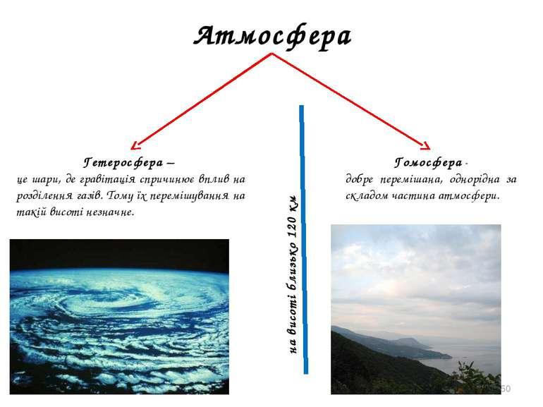 * Атмосфера Гетеросфера – це шари, де гравітація спричинює вплив на розділенн...